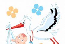 Doğum tarixini hesablanması